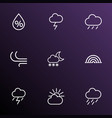 climate icons line style set with blizzard vector image