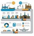 World oil gas production infographic distribution vector image vector image
