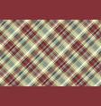 abstract background check fabric texture seamless vector image vector image