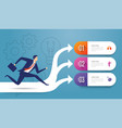 businessman running to 3 options vector image