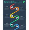 time line info graphic with diagram and over Graph vector image vector image