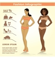 Fashion infographics two girls vector image vector image