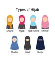 types hijab muslim veils vector image vector image