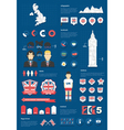 united kingdom infographic set vector image