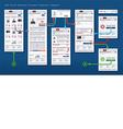 Web Store Shop Payment Checkout Framework