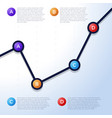 abstract financial chart with uptrend line graph vector image