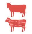cow scheme cuts beef vector image