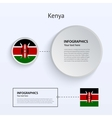 Kenya Country Set of Banners vector image