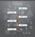 Timeline idea generation concept background vector image