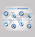 infographic design with classroom icons vector image vector image