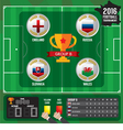 European Soccer Cup - Group B vector image