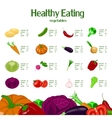 Healthy eating infographic with vegetables vector image