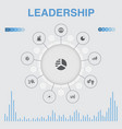 leadership infographic with icons contains such vector image vector image