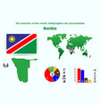 namibia all countries of the world infographics vector image vector image