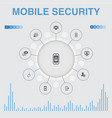 mobile security infographic with icons contains vector image vector image