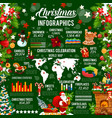 christmas infographic for new year holiday design vector image vector image