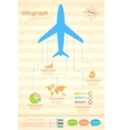 Airplane in travel infograph