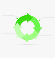 green nature color life cycle infographic content vector image