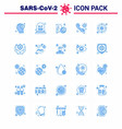 25 blue corona virus pandemic call doctor rip vector image vector image