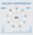 online conference infographic with icons contains vector image vector image