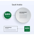 Saudi Arabia Country Set of Banners vector image vector image