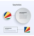 Seychelles Country Set of Banners vector image vector image