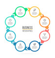 Circular infographics Business diagram with 8 vector image vector image