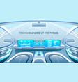 future technologies banner vector image