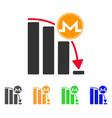 monero panic fall chart icon vector image vector image