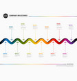 full year timeline template with rainbow line vector image vector image