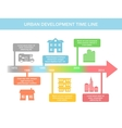 Infographic timeline elements with real estate vector image