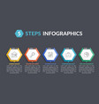 5 steps infographics vector image