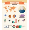 Education Infographic Set vector image