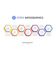 7 steps infographics vector image vector image