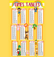 times tables with kids in background vector image vector image