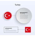 Turkey Country Set of Banners vector image