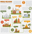 World religion infographic template vector image