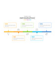 infographic 5 steps timeline diagram with line vector image