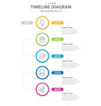 infographic modern timeline diagram with annual vector image vector image