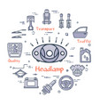 linear round banner of head lamp - car part vector image vector image