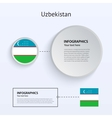 Uzbekistan Country Set of Banners vector image vector image