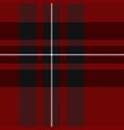 macgregor tartan scottish cage background vector image