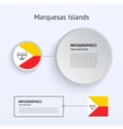 Marquesas Islands Country Set of Banners vector image vector image