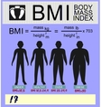body mass index and silhouettes of different vector image
