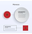 Morocco Country Set of Banners vector image