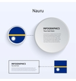 Nauru Country Set of Banners vector image vector image