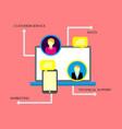 customer relationship management platform concept vector image
