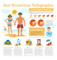 summer sun protection infographics sunbuth vector image