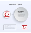 Northern Cyprus Country Set of Banners vector image vector image