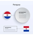 Paraguay Country Set of Banners vector image